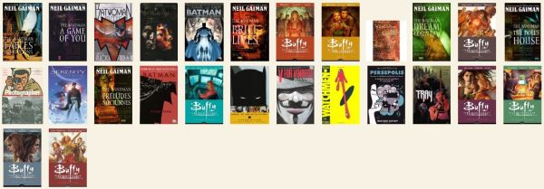 My graphic novel collection. Screengrab from LibraryThing